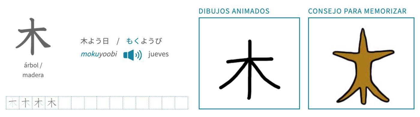 técnicas de memorización de kanji y radicales japoneses
