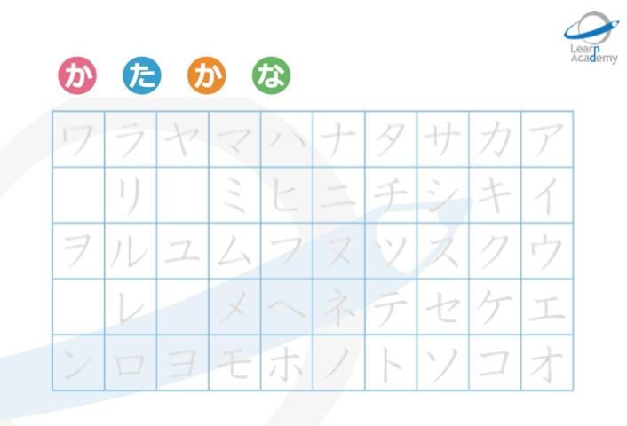 katakana kakijun aprender japones learn academy